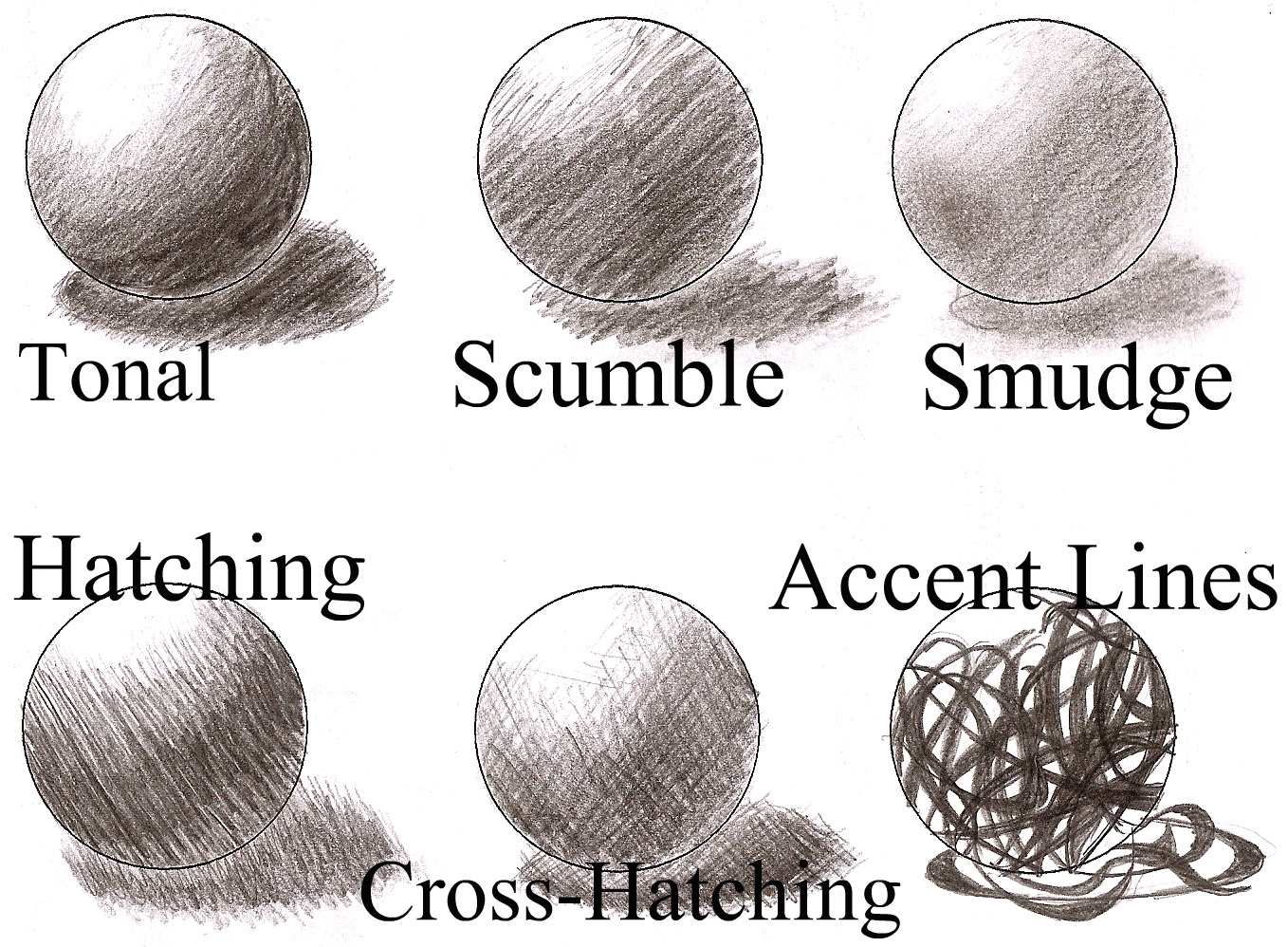 there are different ways you can shade. i like to do a circle motion so you Cant see any marks that Dont make sense