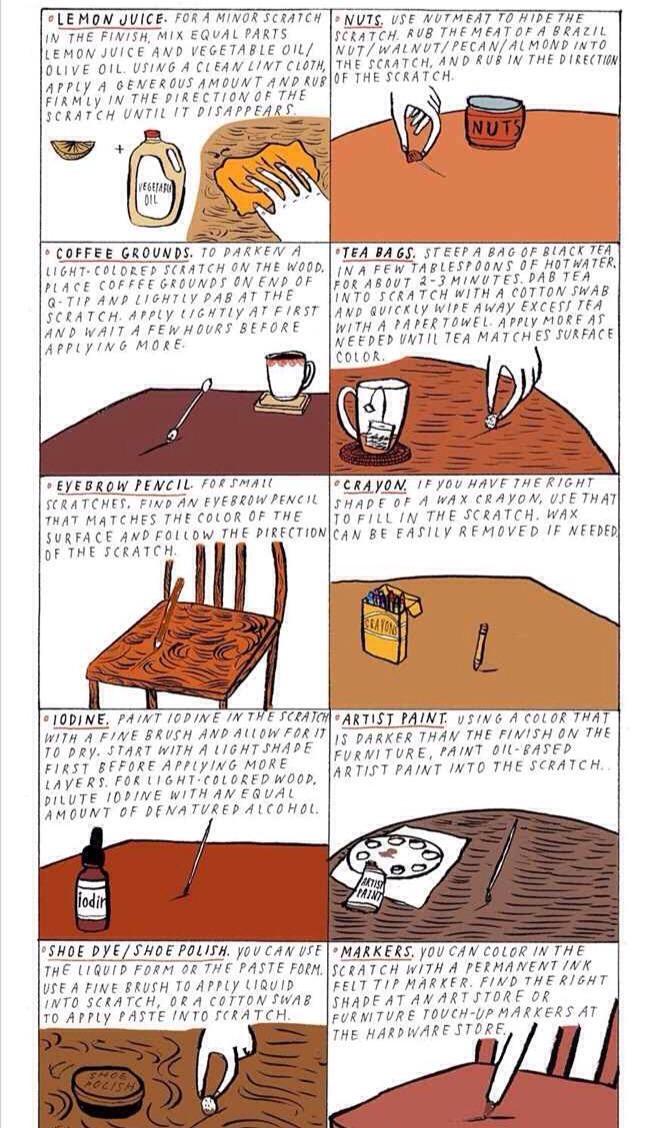 DIY Wood Scuff Remover Ideas