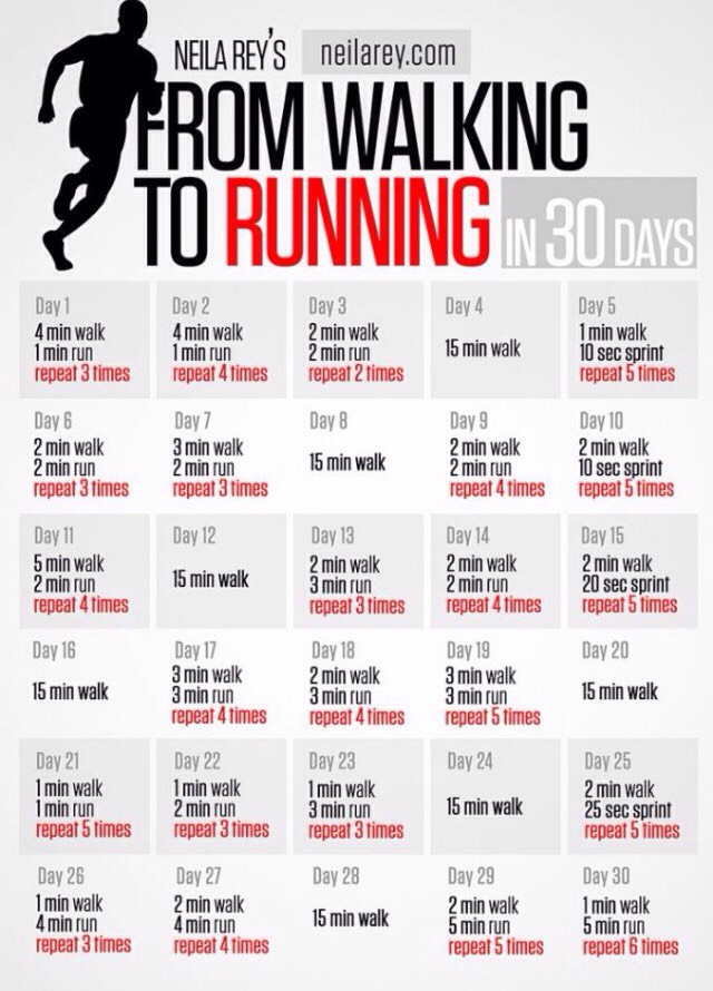 This is what I am starting to help me run!