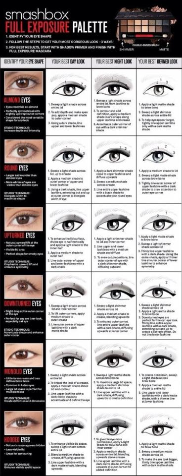 how to apply eyeshadow for your eye type!