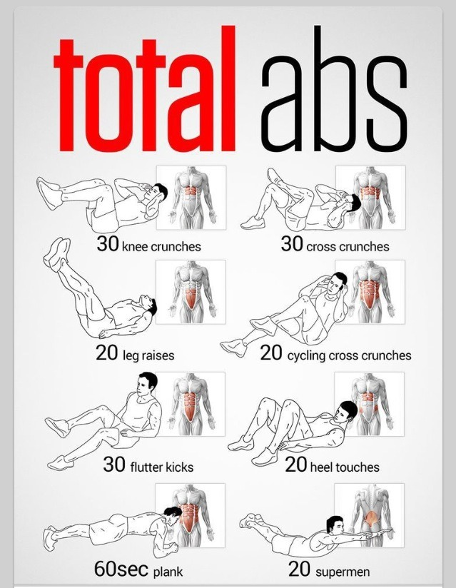 ab workout The routine is composed of 7 abdominal exercises carefully chosen to hit both the upper and lower abs use them to get a ripped core.