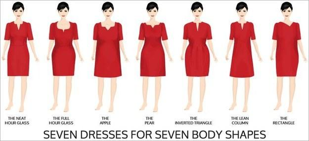 23. Find the right dress shape for your body type.