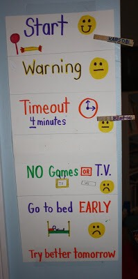 Here's an effective discipline chart for kids!!