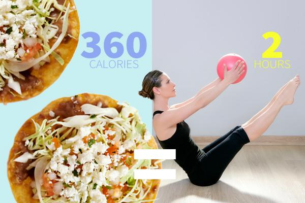 Tostadas  Two tostadas with guacamole at 360 calories = 2 hours of Pilates