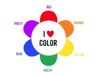 To correctly conceal a blemish, dark spot, etc. you have to use the color opposite of that in the color wheel For example anything that's black or dark is considered blue so when concealing a dark spot you use the color opposite on the wheel which is orange