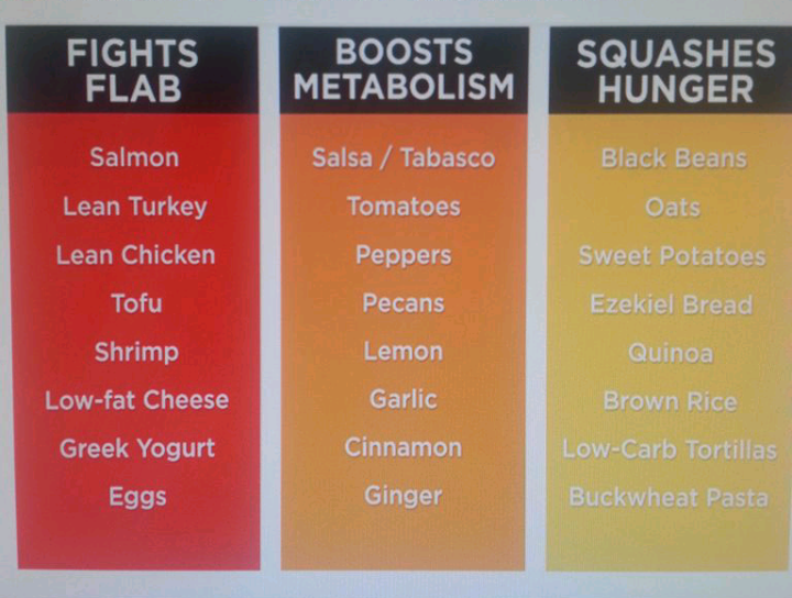 Helpful foods to help you fight the flab, boost your metabolism and squash your hunger