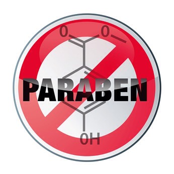 PARABENS Since parabens naturally occur in certain foods, many manufacturers manipulate with this fact + claim that parabens are easily metabolized + have no undesirable effects on human health. The truth is slightly different, though…