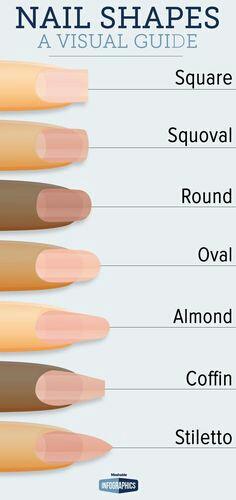 Nails ideas + nails shapes