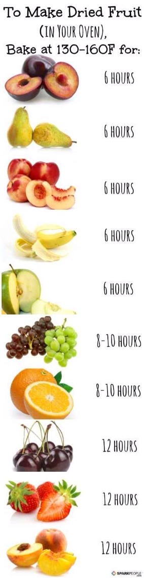 20. You Can Also Use Your Oven for Dried Fruit