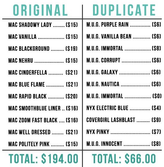 Mac can be pricey...don't lie💄👌🏼
