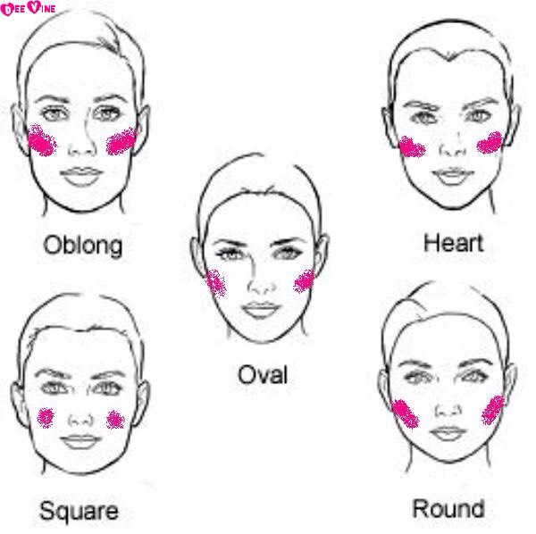 There are lots of different areas to apply your blush (as shown above). I find that the best place to apply your blush is on the apples of your cheeks.