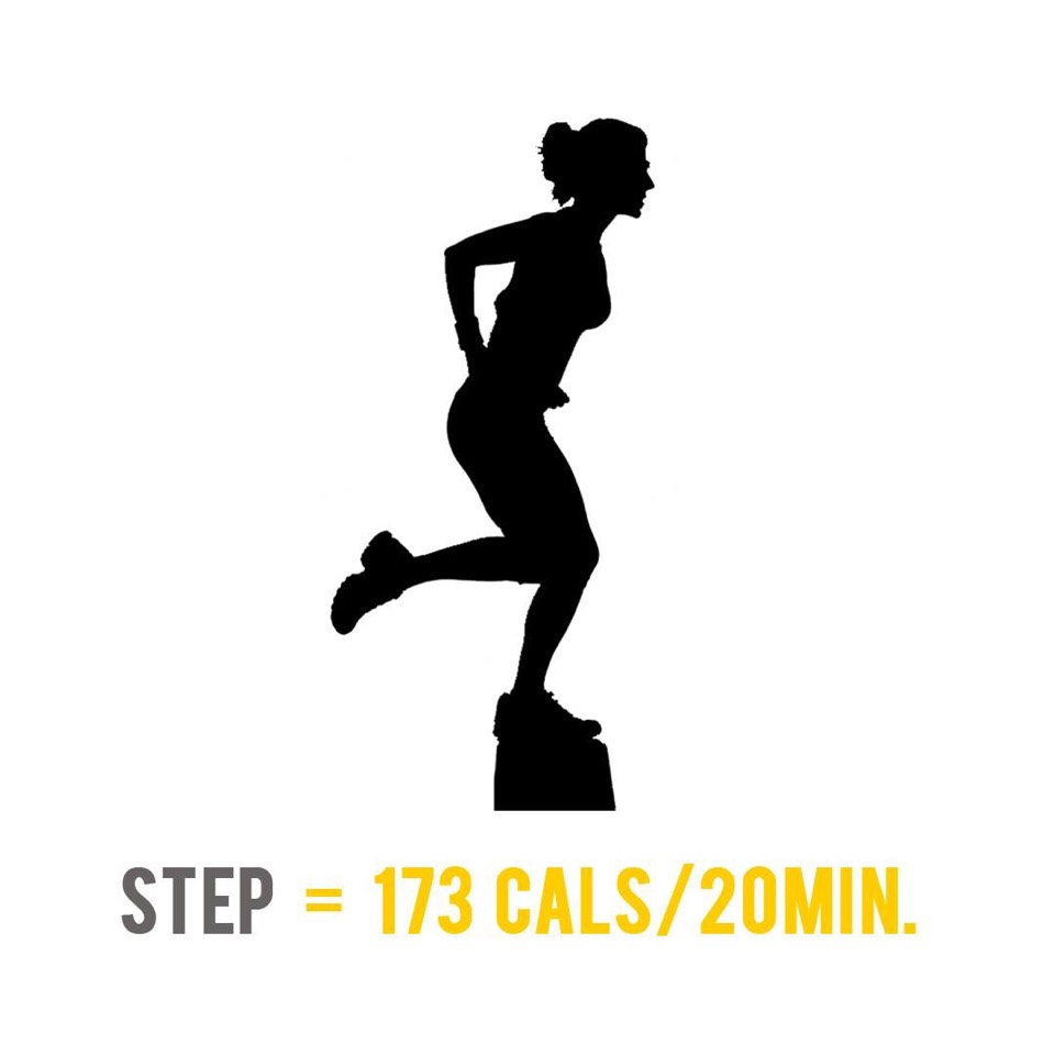 A 70 kilogram woman will burn approximately 173 calories during 20 minutes of step aerobics, depending on her level of effort. Heavier people will burn more calories. Lighter people will burn fewer.