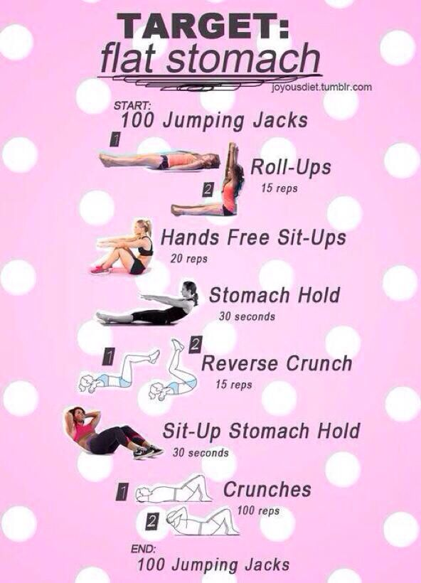 Flat Tummy Workouts