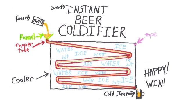 #3: The Instant Beer Coldifier (experimental) -1 large cooler -1 funnel -12+ feet of 3/8-inch copper tubing -100% non-corrosive silicone sealant -ice, water, and salt -Duct tape -Scrap styrofoam (optional)