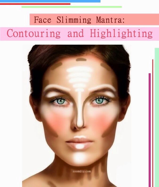 Musely where there is dark lines that is where you apply bronzer light lines is to ccuart Images