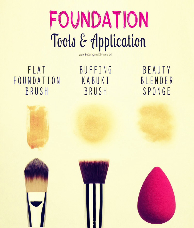 6.Dirty makeup applicators ~ These are a huge cause of acne if not cleaned as they harbour a lot of bacteria. You should clean once every 1-2weeks.