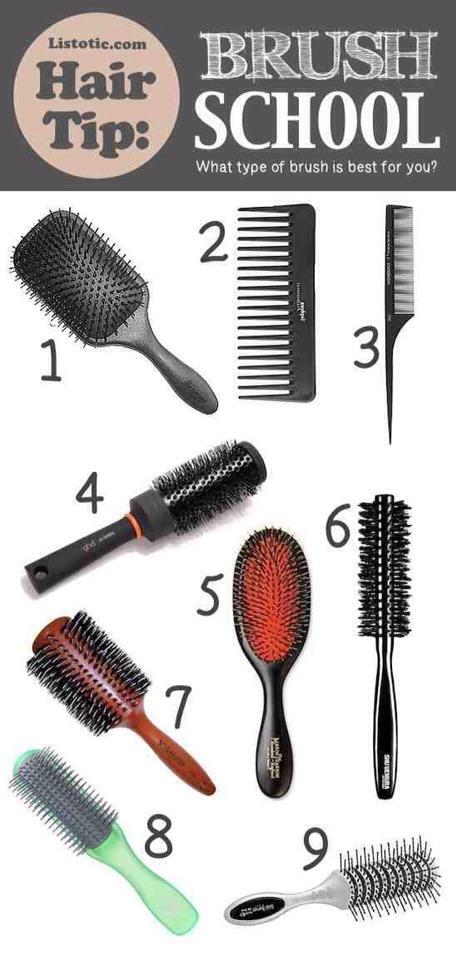 20. Know Your Brushing Basics