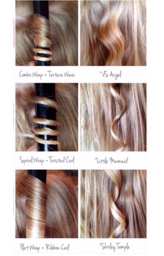 Different type of curls (Part1)