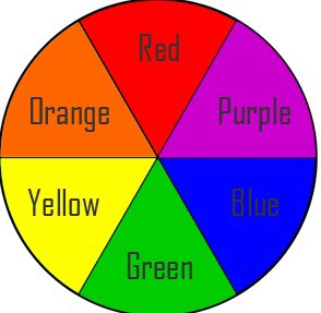 Always use the color wheel to figure out what colors you need to use. Use the color diagonal from the color you would like to cover.