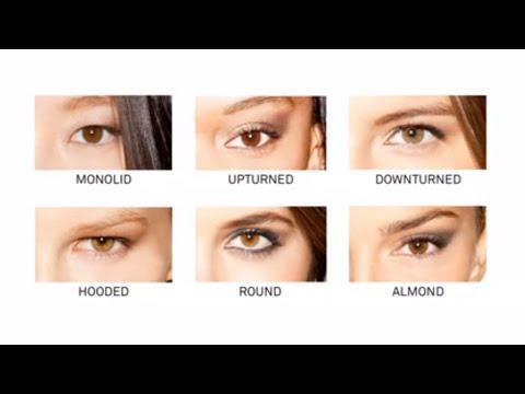 this is critical when applying eyeshadow and eye liner is the eye shape or in other words how much led or not a led you have. with any eye shape you need to find what will make your eyes pop