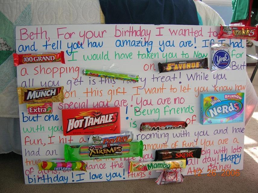 Best Friend Birthday Gift Ideas By Charlotte D