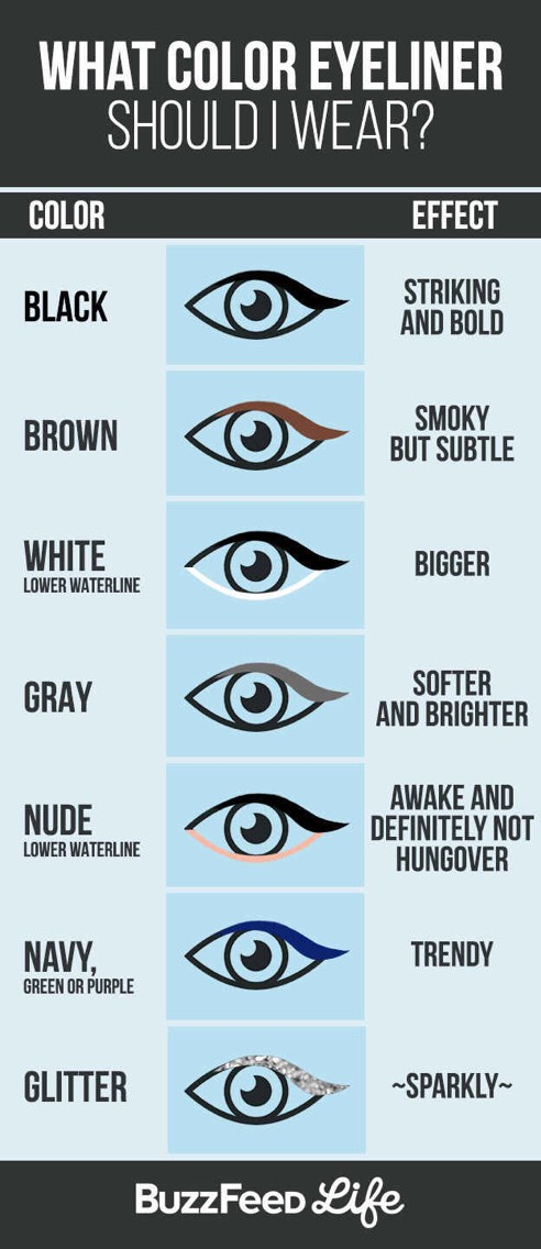 A nude waterline makes your eyes look bright in a more subtle way.