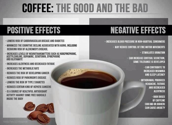 Bulletproof Coffee Negative Side Effects