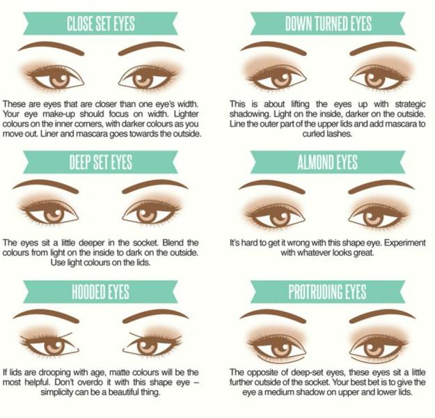 13. Find your eye shape. Different types of eyes require different type of eye makeup. Discover your eye shape and enter a whole new world of beauty.