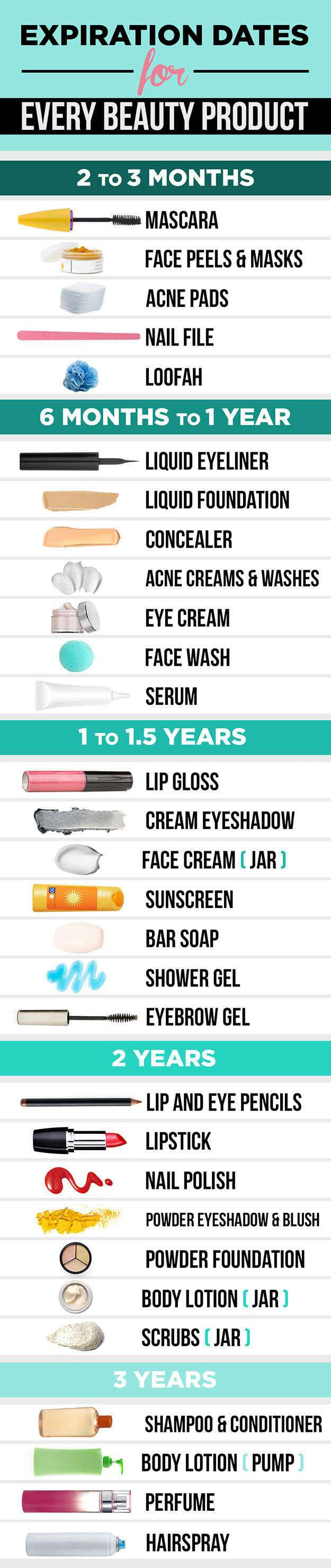 27. Finally, keep in mind it may be time to start tossing some of the products in your makeup bag.