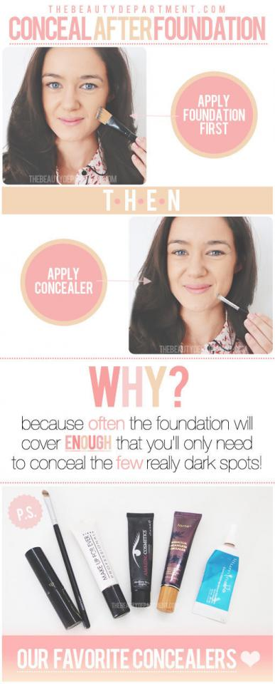 7. Applying concealer *after* foundation prevents you from blending all the concealer away, and can help you use less concealer.