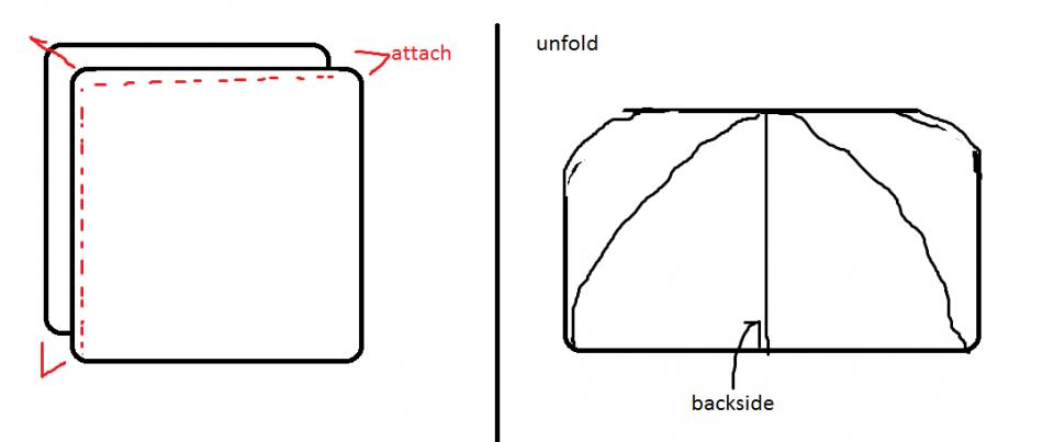 If that explanation was poor, here's my very sad looking diagram that probably helps by 50%