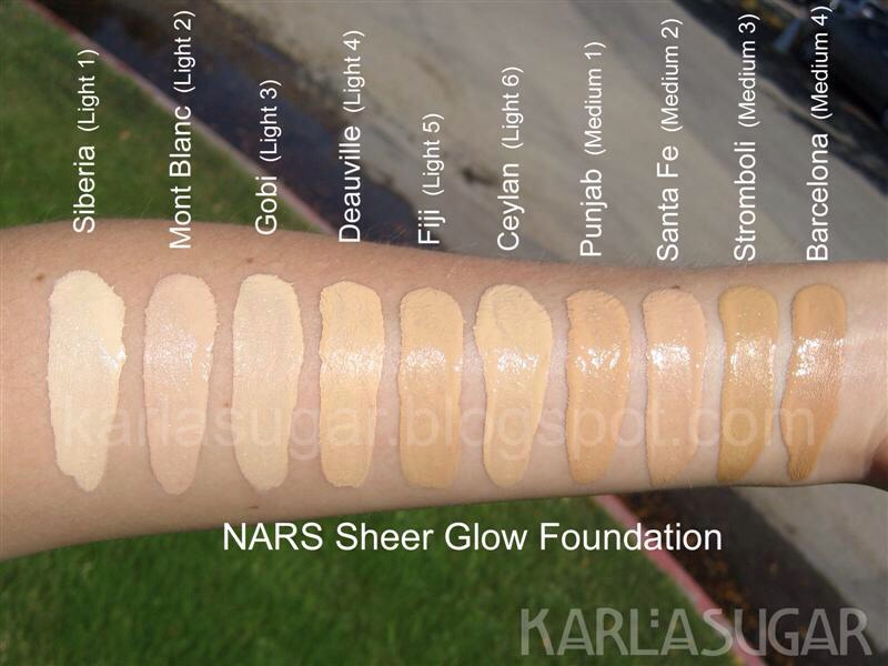 Check on your wrist to find your right color foundation or powder your wrist is the same as your face