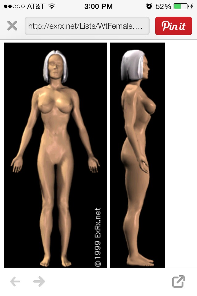 Alright ladies, if you want a nice toned body go to this website. It's used by athletic trainers, personal trainers, and physical therapists. Go to exercise instruction then click on female body map and click on what part you want to improve!