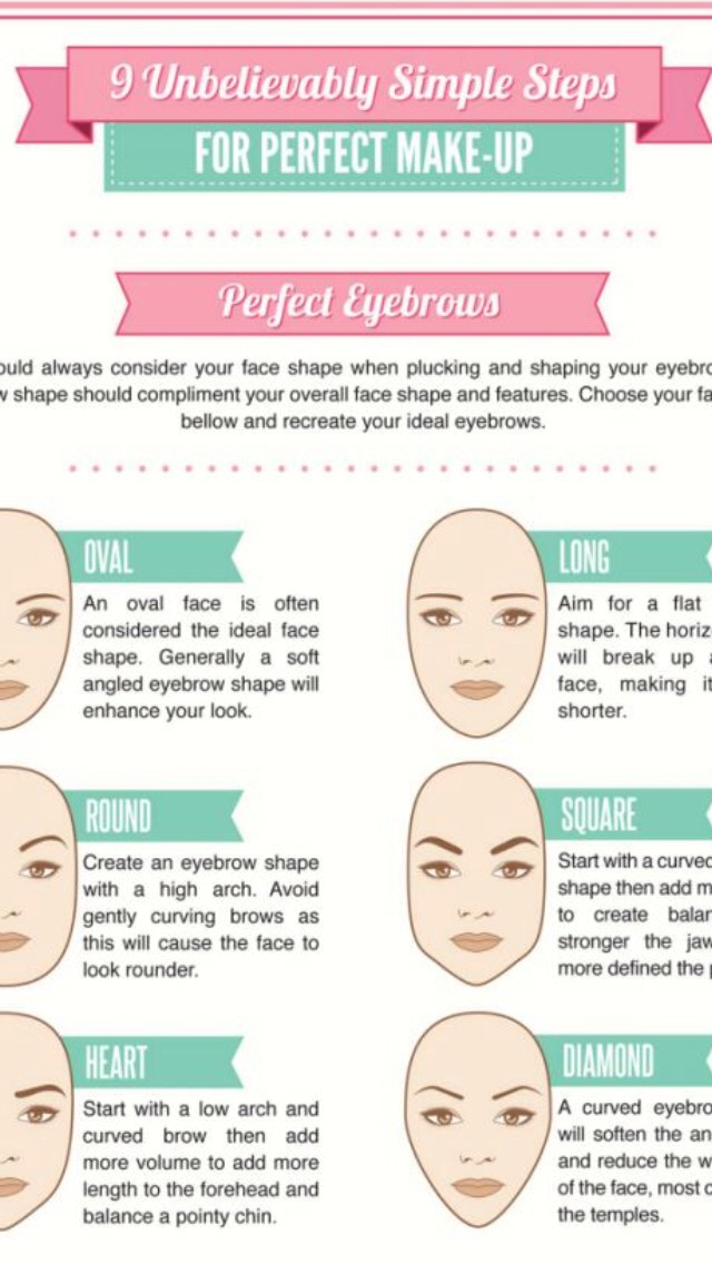 How To Get The Perfect Eyebrows For Every Face Shape Guide By