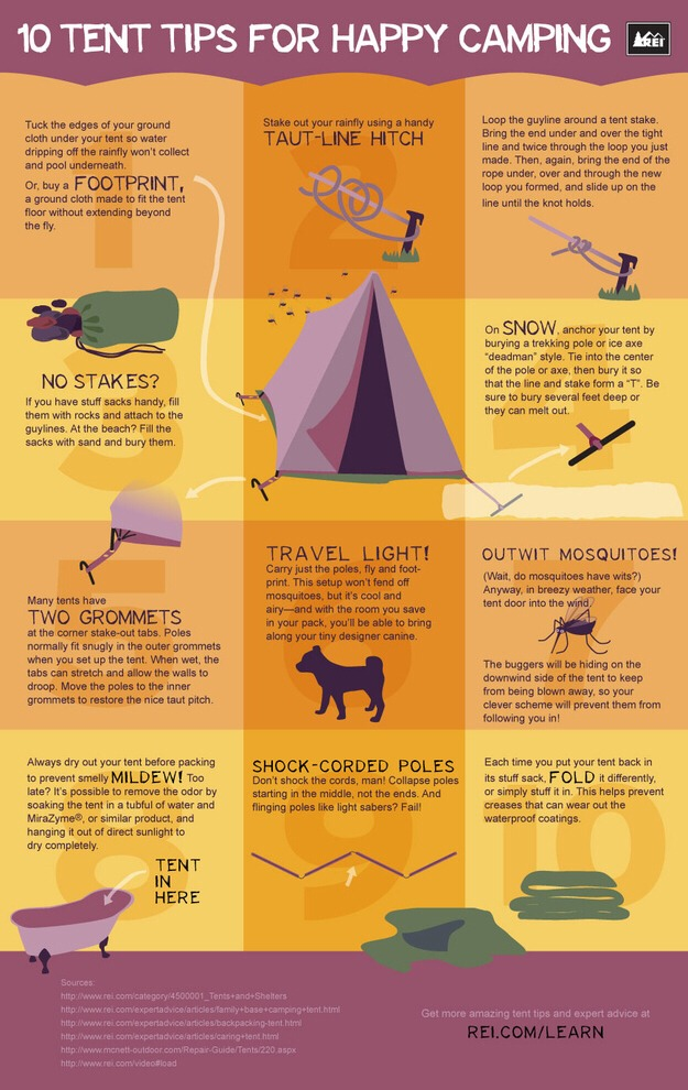 --> Tent Tips