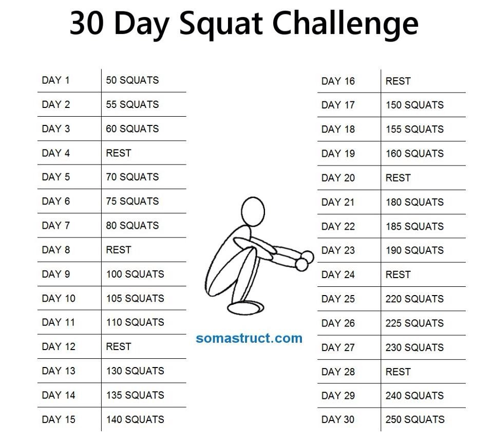 graphic about 30 Day Squat Challenge Printable named 30 Working day Squat Dilemma via Erica Emberley - Musely