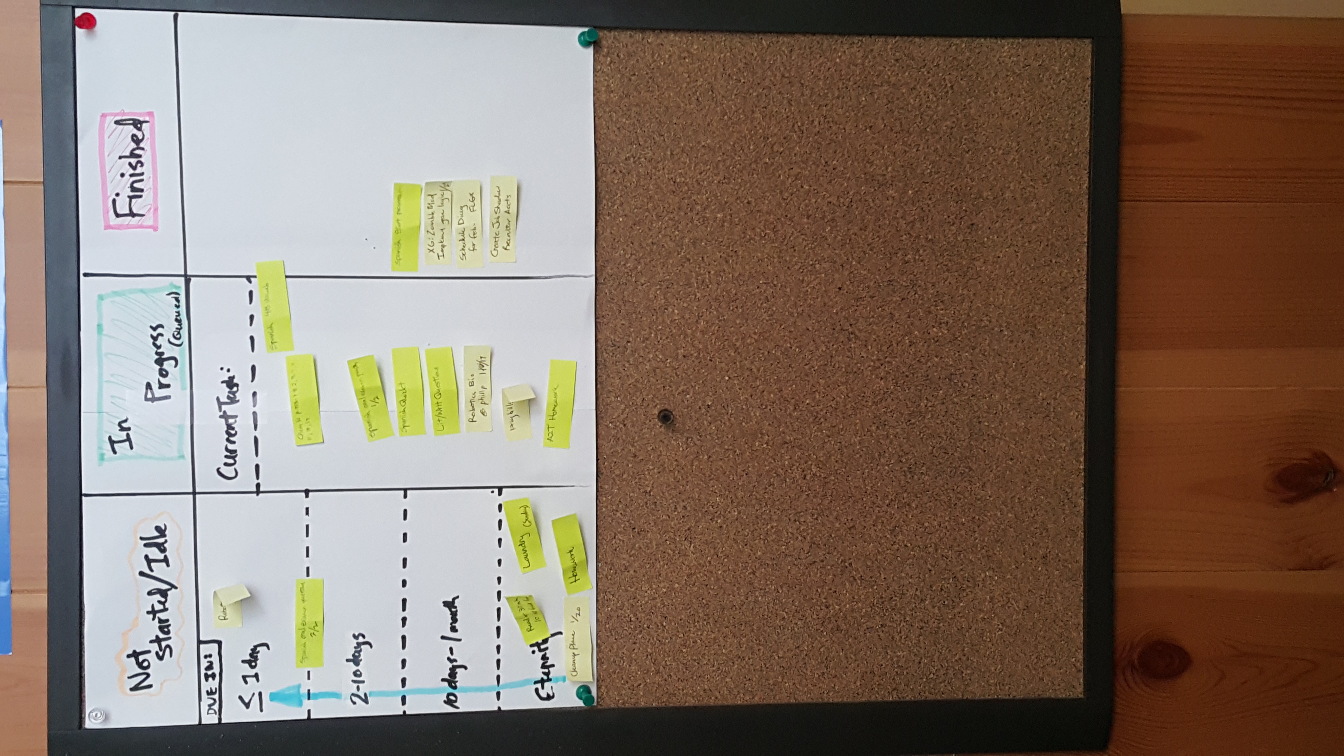 Using paper, post-its, and a cork board, you can  create a tactile way to manage all the things you need to do! Just draw out a layout on paper  and attach it to the board.