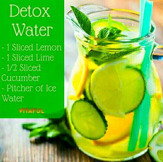 Lemon Lime Detox Water
