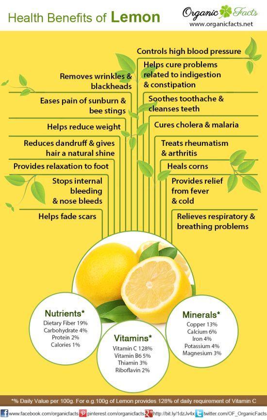 Amazing Health Benefits Of Lemons