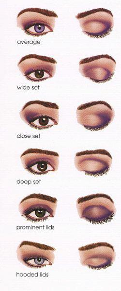 13. Figure out which liner style looks best with your eye shape.
