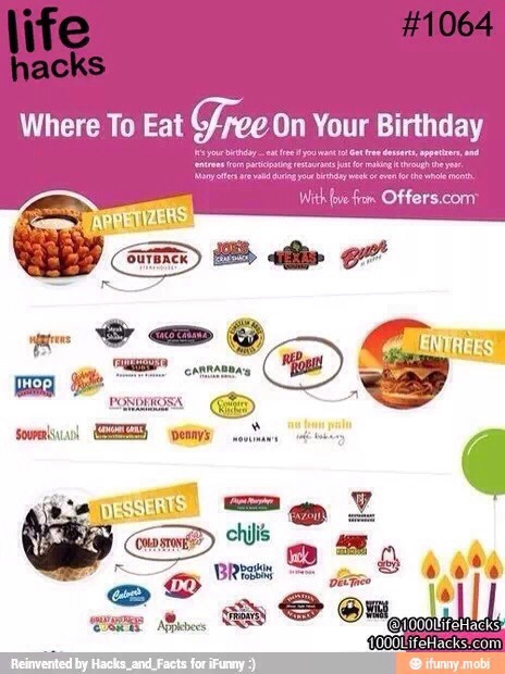 Chipotle Free Food On Your Birthday