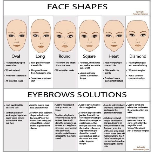 How To Shape The Best Eyebrows For Your Face Shape By Emily Conn
