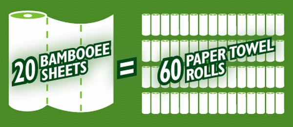 Bambooee towels are made from certified organic sustainable bamboo, and each roll of 20 sheets (which costs $15.95) can replace up to 5.5 years worth of paper towels (about 260 rolls).  We liked what Bambooee was about, so we took their towels for a spin. Here's what we found: