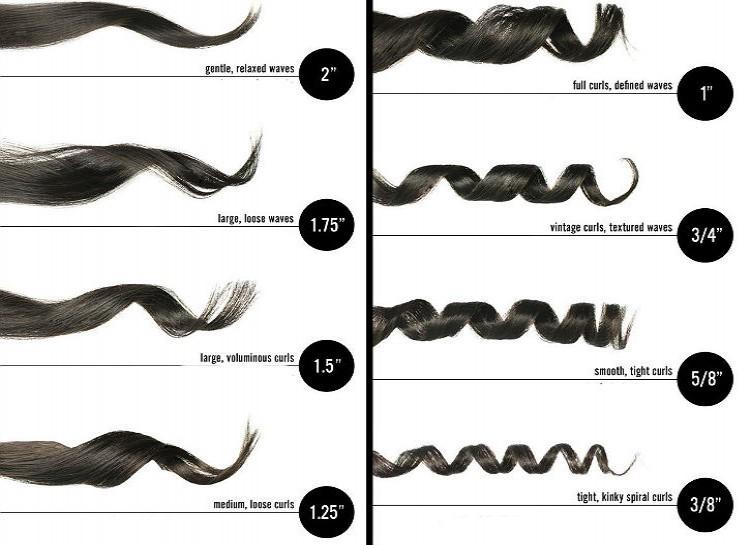 True Moringa Hair Treatment