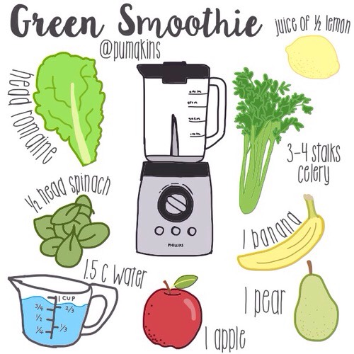 Here a recipe of one of my favorite green smoothie!