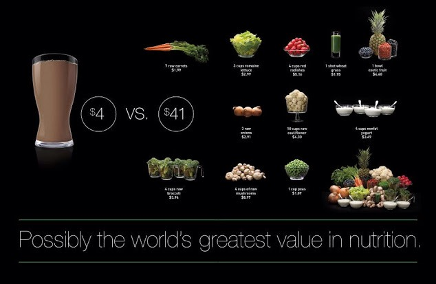 Shakeology, A Super Food Health Shake  100% Natural  Over 70