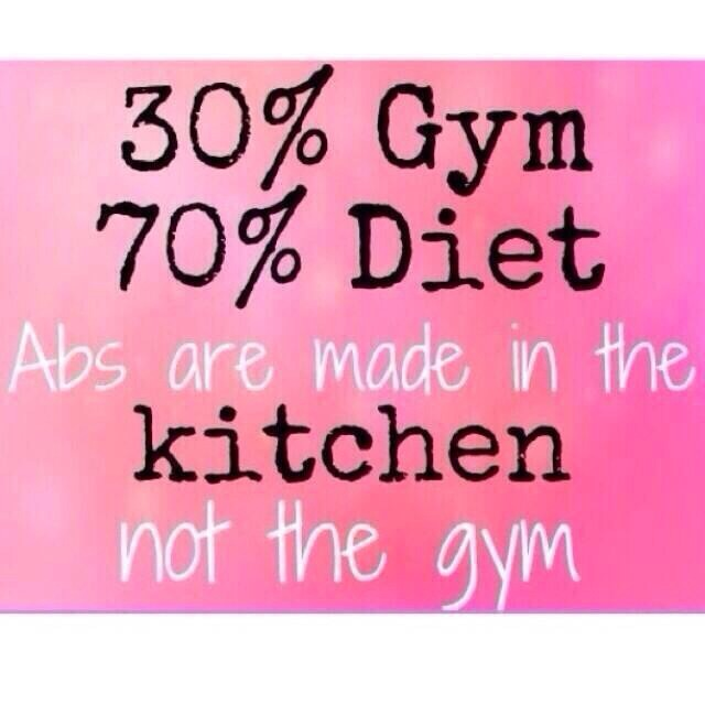 Remember... Weight loss and muscle is made more in the kitchen than the gym!