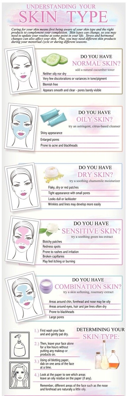 Here are the diff types off skin type nd how to find out which one is your type  Good luck..