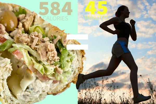 Tuna Salad Sub  One tuna salad sub at 584 calories = 45 minutes of running at a 9-minute-mile pace