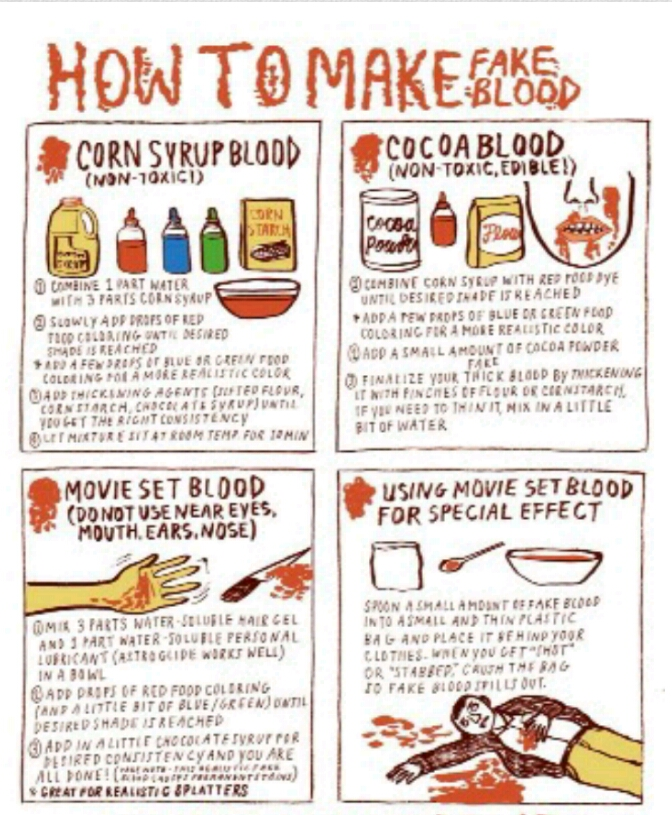 How To Make Fake Blood By Maria Distefano Musely